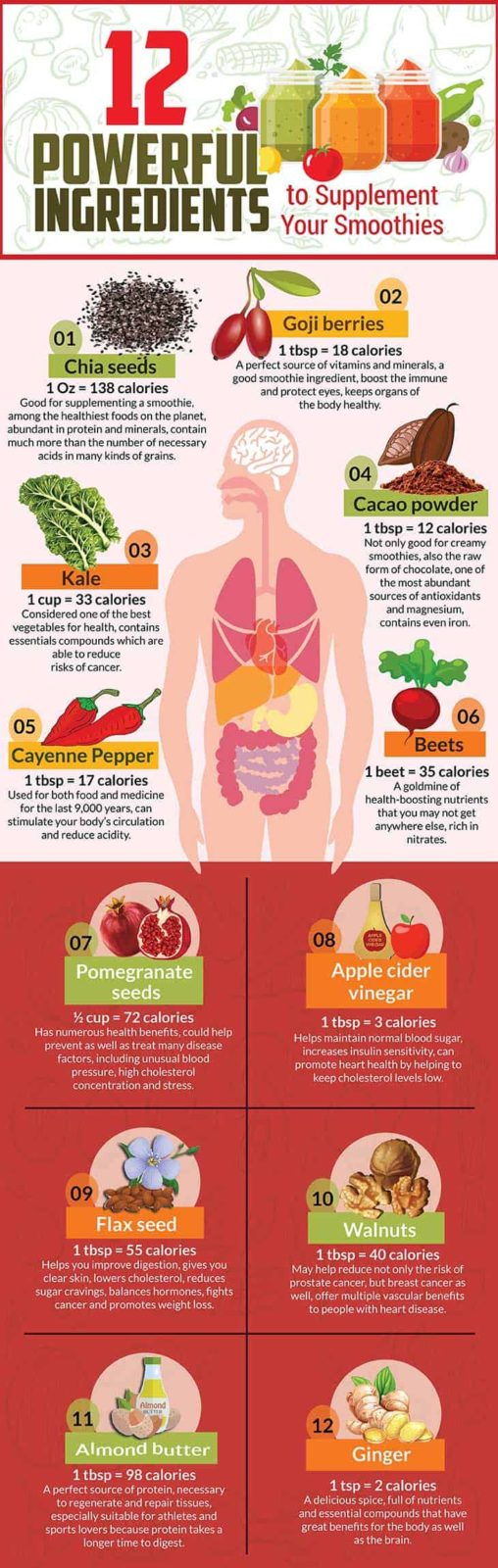 12-powerful-ingredients-to-supplement-your-smoothies